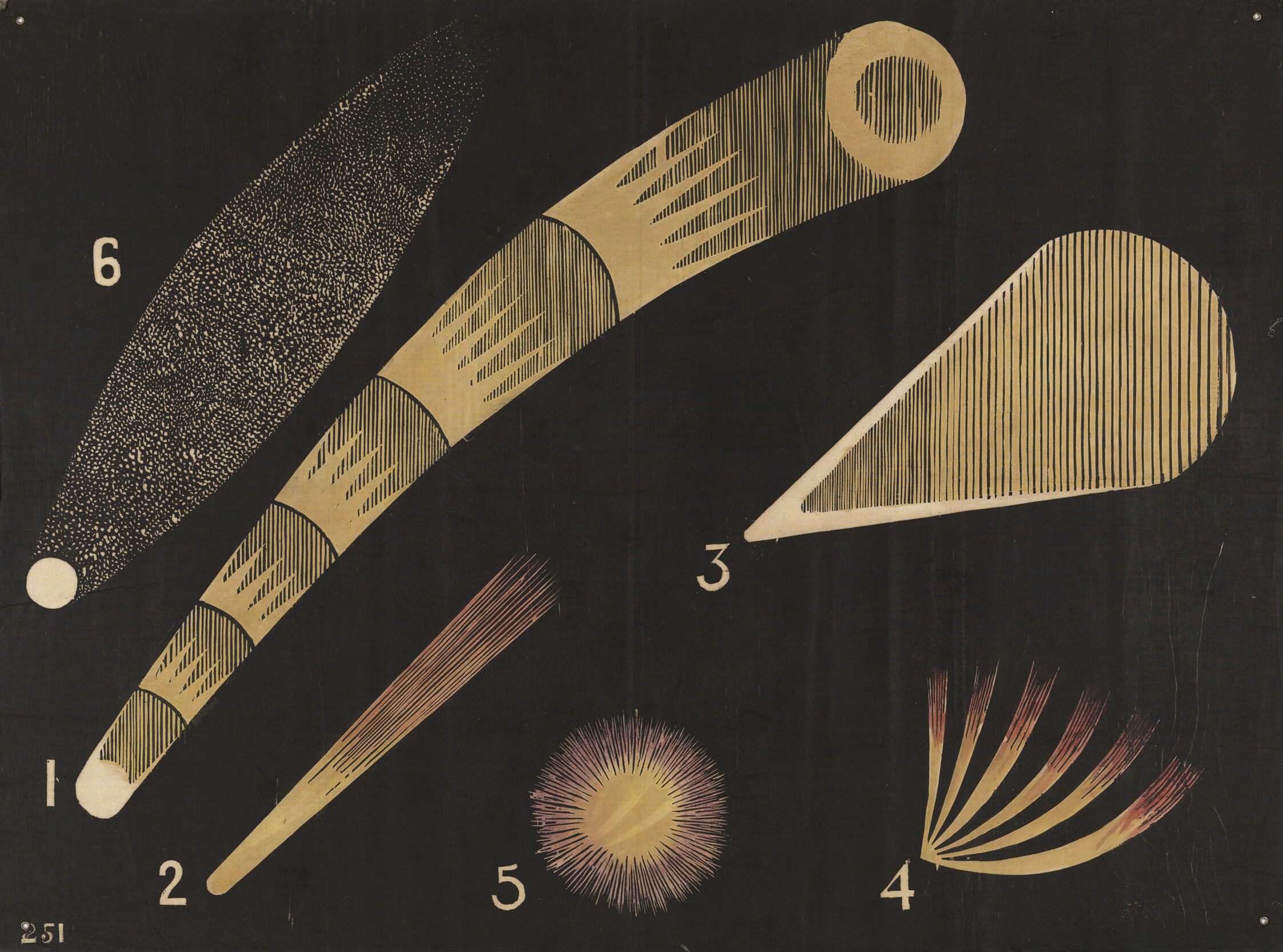 Print of an original wall hanging, showing six comets, c.1850-1860