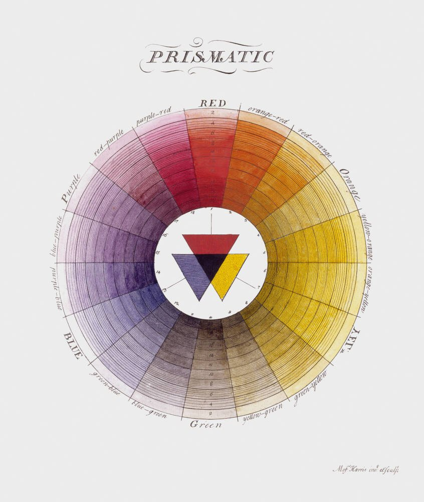 Prismatic Colour Wheel