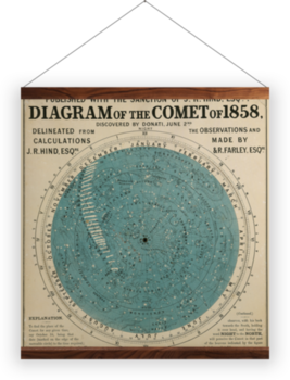 'Diagram of the Comet of 1858' Wall hangings